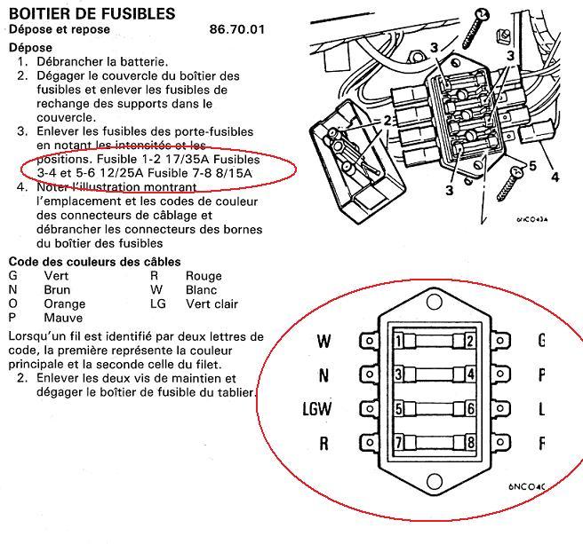 2001 emplacement de la boite a fusibles d'expedition ...